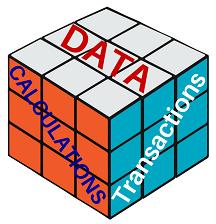 Database driven application enforces control