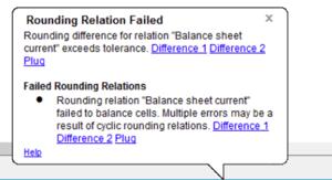 Rounding Relationship exceeds tolerance