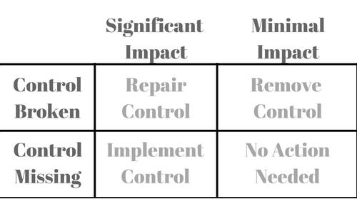 control_matrix.png