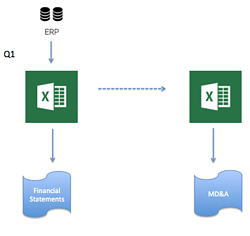duplicate_excel_for_MDA.png