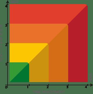 selfimplementation-1.png