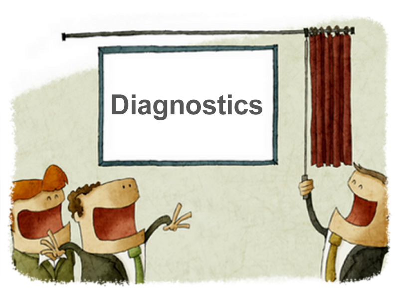 CaseWare Feature Spotlight: Diagnostics